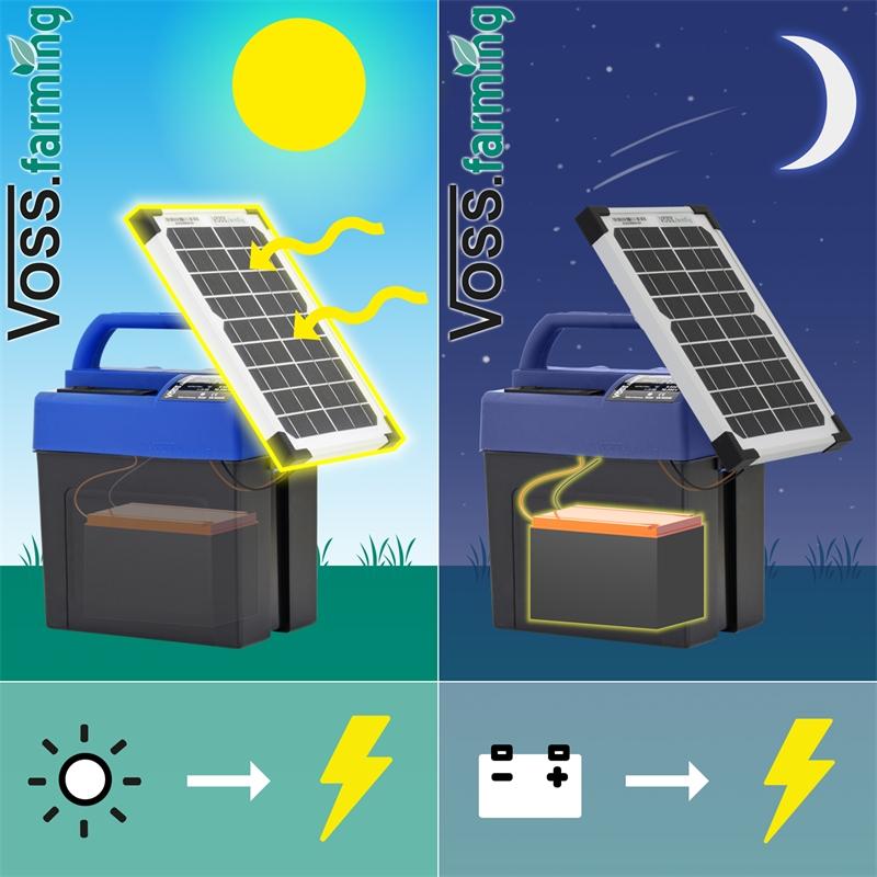 42017-voss-farming-9v-weidezaungeraet-mit-solar-funktionsprinzip.jpg