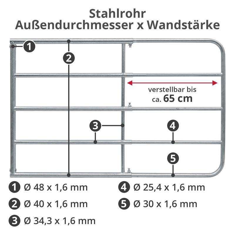 44298-03-weidetor-maße-verstellbar-wandstaerke.jpg