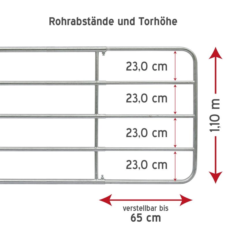 44298-5-Kerbl-Weidetore-Weidezauntore-Abmessungen.jpg