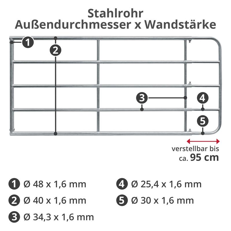 44313-03-weidezauntor-maße-verstellbar-wandstaerke-kerbl.jpg