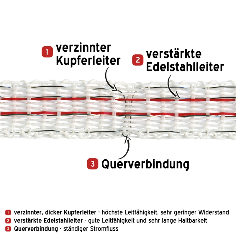 44564-Weidezaunband-mit-Querverbindung-Weideband-10mm-VOSS.farming.jpg