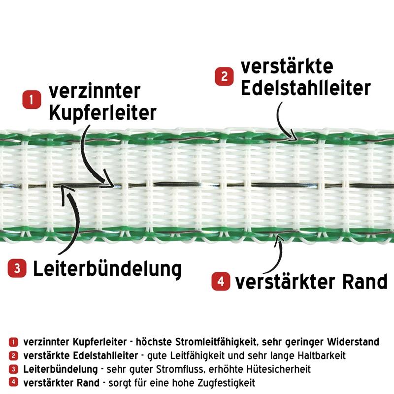 44673-Elektroband-fuer-Pferde-Pferdeband-Weidezaunbaender-12mm-VOSS.farming.jpg