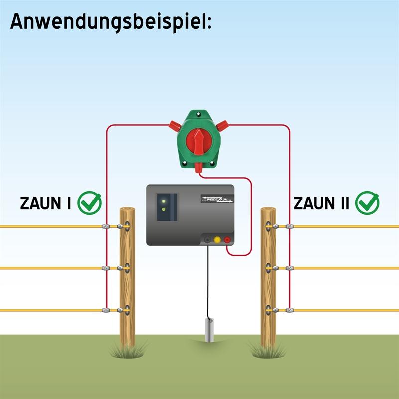 44767-Anwendungsbeispiel-Zaunschalter-mit-2-Elektrozaeunen.jpg