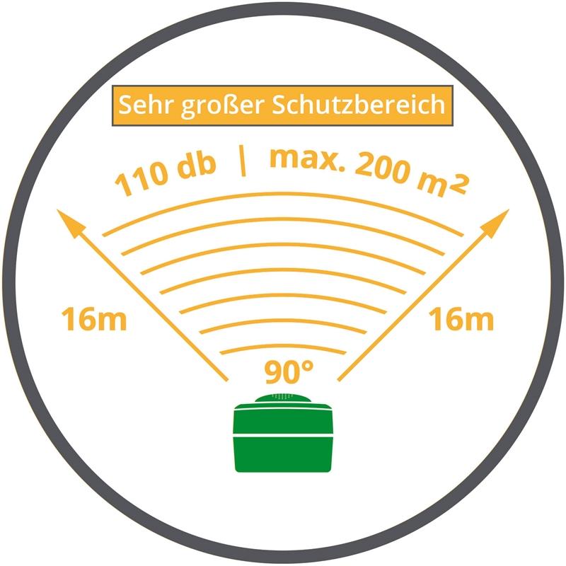 45343-5-voss-sonic-2800-grosse-reichweite-breite-flaechen-deckung.jpg