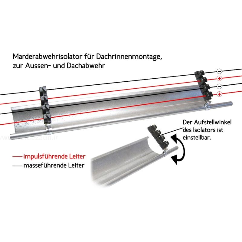46010-4er-isolator-zur-tierabwehr-marder-waschbär-langlebig-robust-fallrohr-schutz.jpg