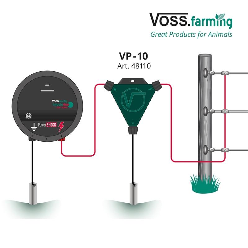 48110-voss-farming-blitzschutz-anleitung-installation.jpg