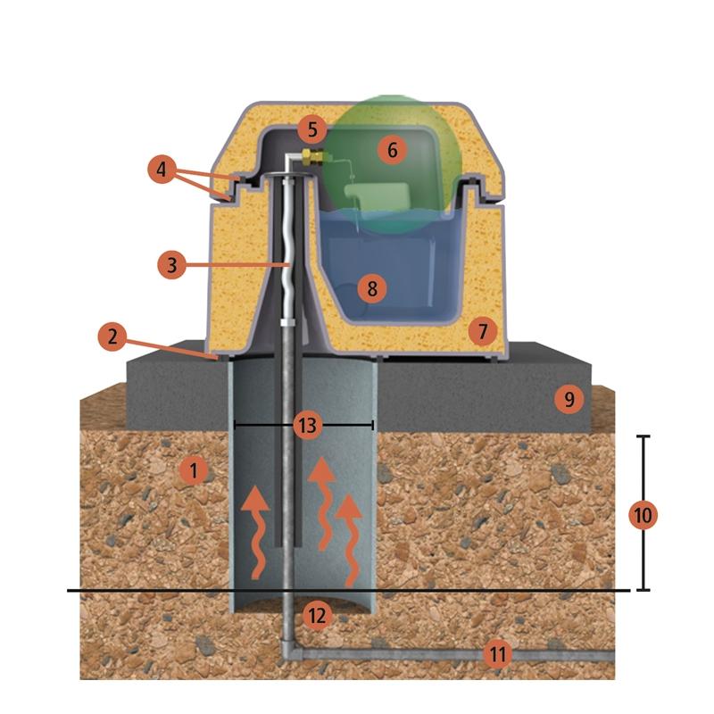 503145-5-kerbl-thermotraenke-duo-grosse-weidetraenke-aufbauanleitung.jpg