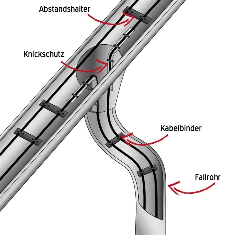Detailansichten_Fallrohr2.jpg