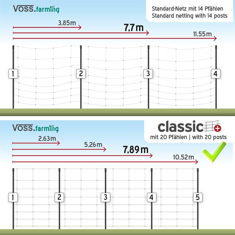 VOSS.farming-classic-plus-mit-20-Standpfaehlen.jpg