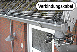 Optimal security is achieved by also using guttering protection.