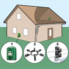 Sicherung des Hauses gegen Marder und Waschbären!