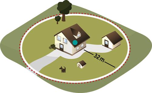 Hundehalter Drahtloser Hundezaun Petsafe instant fence Standort