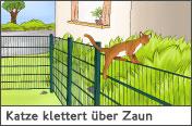 Hundehalter.net Ratgeber - Katze klettert �ber den Zaun