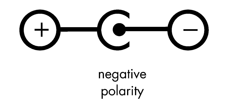 Negative_Polarität